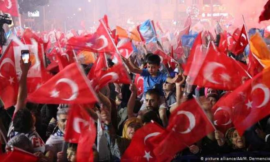 Sistemul politic al Turciei  după căderea Imperiului Otoman până în prezent
